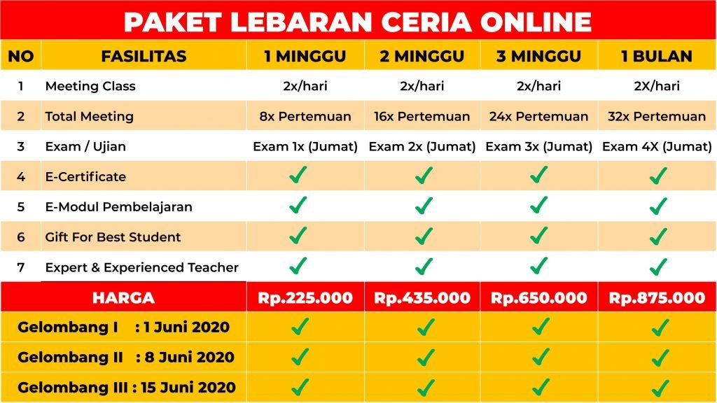 Paket Program Lebaran Ceria